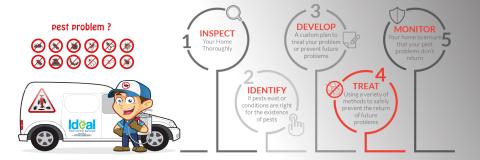 Ideal Pest Control Services